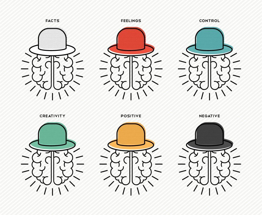 Sześć myślących kapeluszy